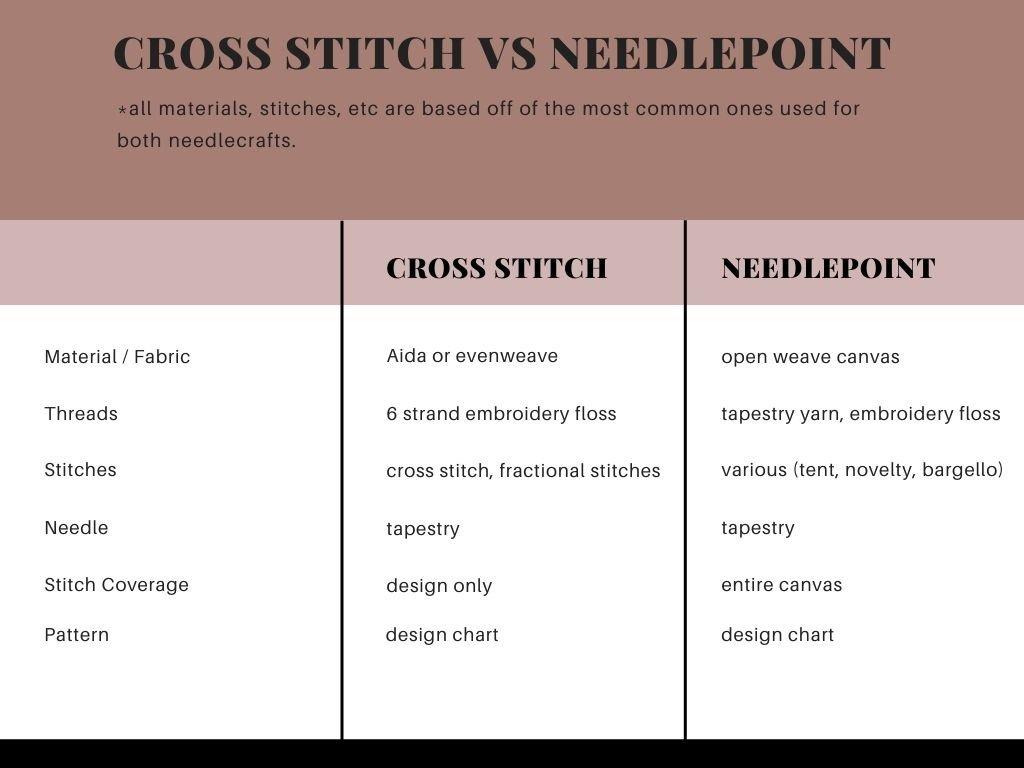 needlepoint vs cross stitch comparison chart